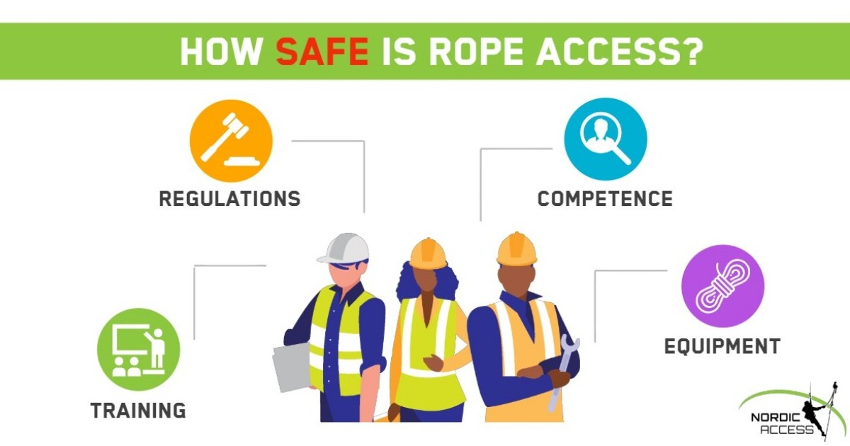 How Safe is Rope Access?